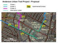 Anderson Trail Project Concept Map